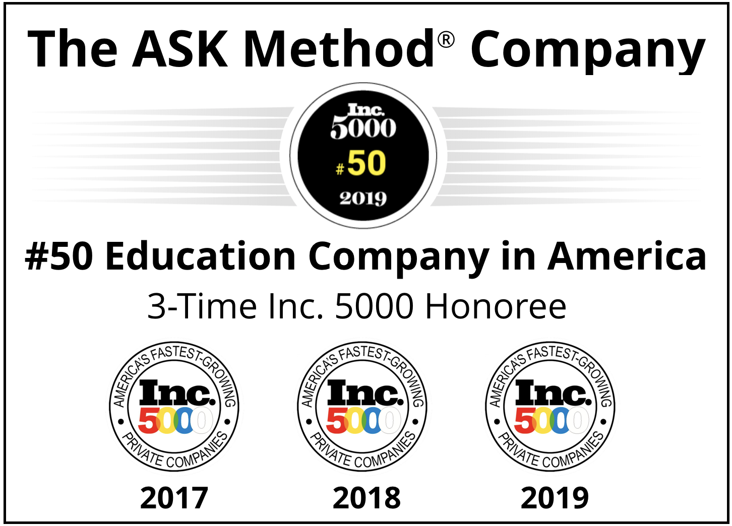 The ASK Method(R) Company is an INC 5000 Fastest Growing Company Honoree for three years in a row!
